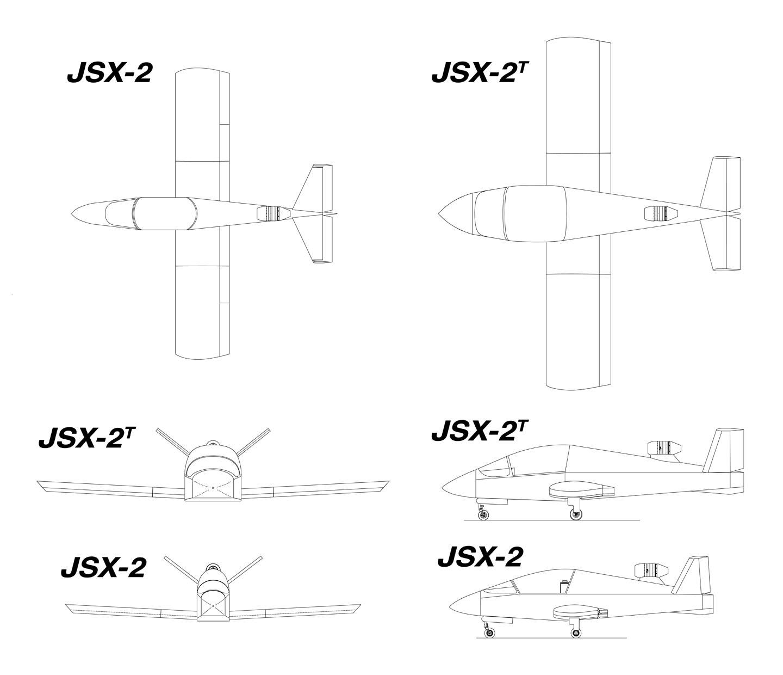 JSX Details